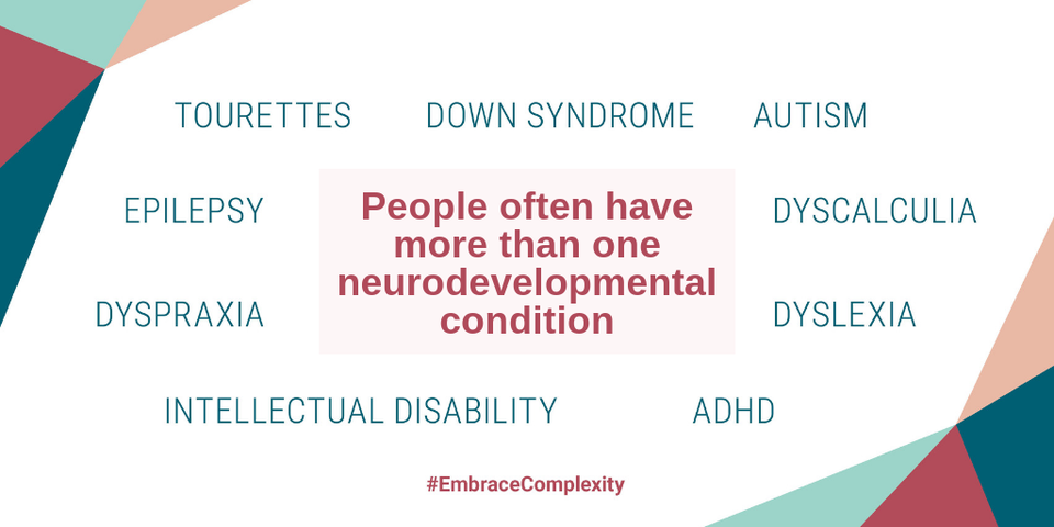 People Often Have More Than One Neurodevelopmental Condition